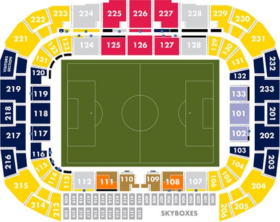 ingressos_New_York_Red_Bulls_estadio